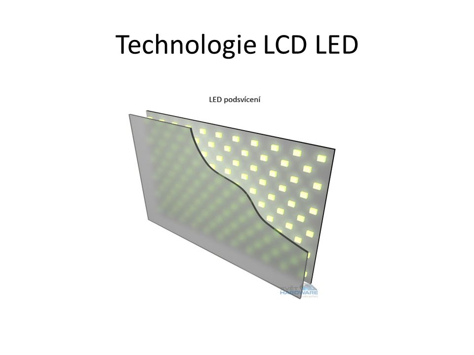 Technologie LCD LED