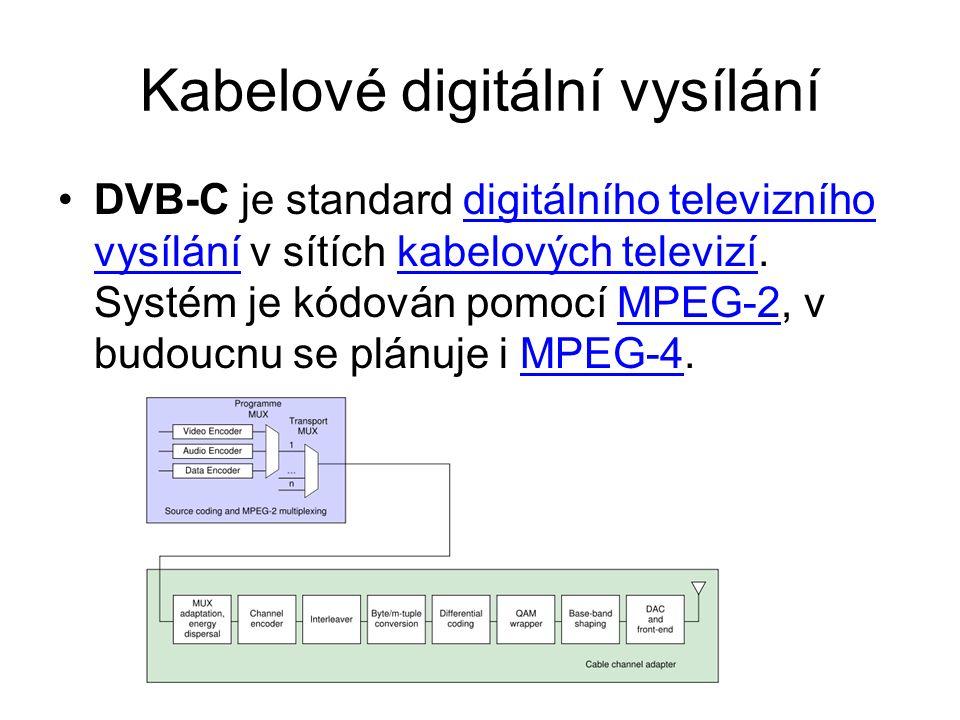 Kabelové digitální vysílání