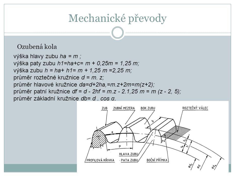 Mechanické převody Ozubená kola výška hlavy zubu ha = m ;