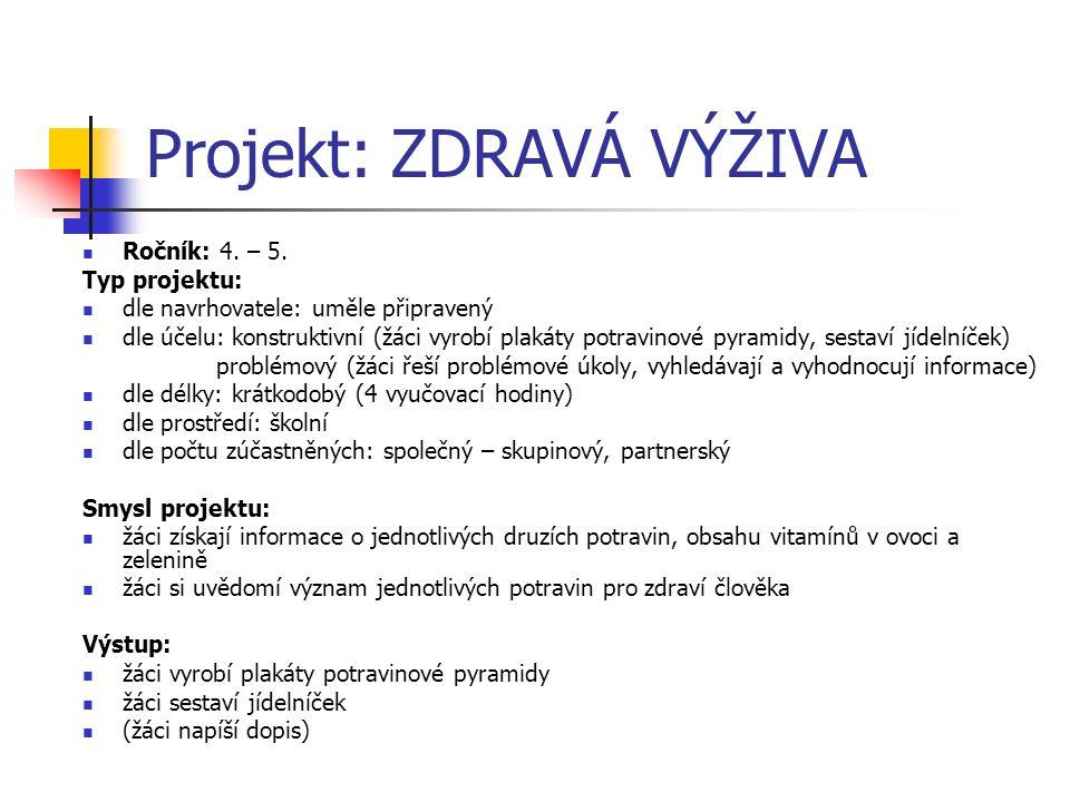 Projekt: ZDRAVÁ VÝŽIVA