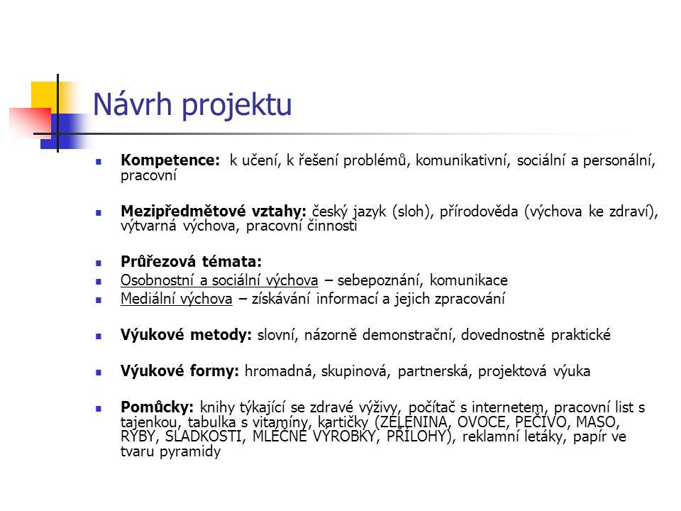 Návrh projektu Kompetence: k učení, k řešení problémů, komunikativní, sociální a personální, pracovní.