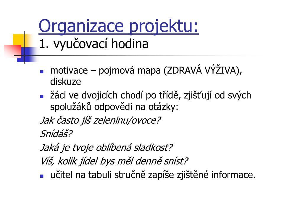 Organizace projektu: 1. vyučovací hodina