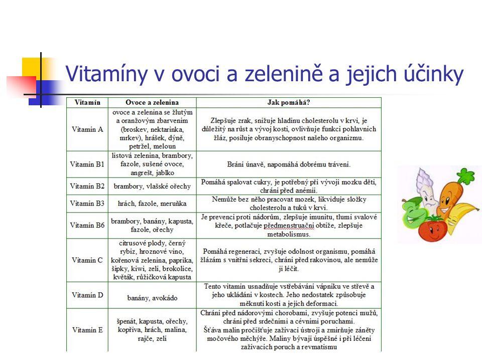 Vitamíny v ovoci a zelenině a jejich účinky