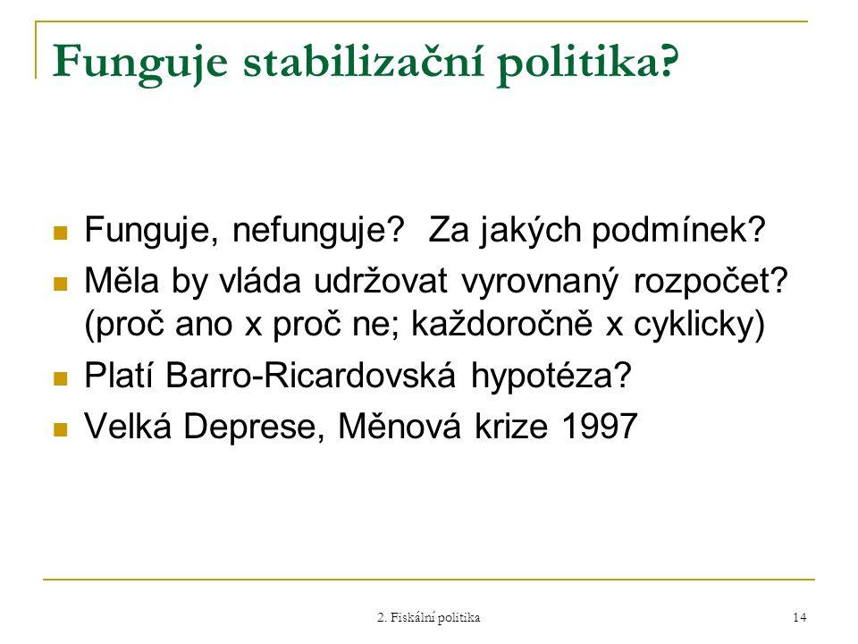 Funguje stabilizační politika