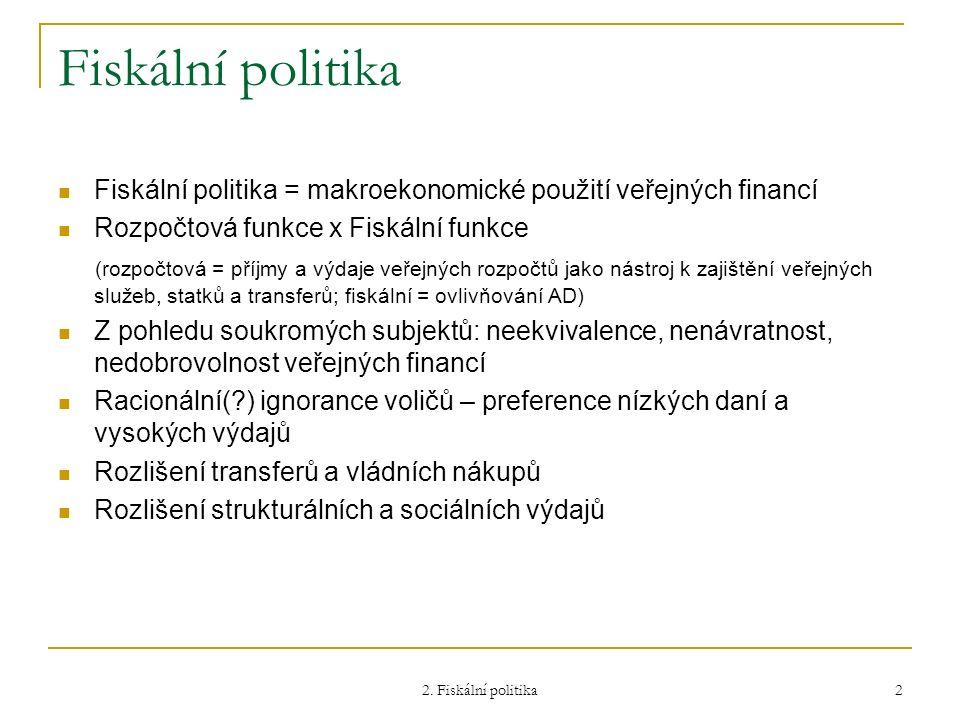 Fiskální politika Fiskální politika = makroekonomické použití veřejných financí. Rozpočtová funkce x Fiskální funkce.