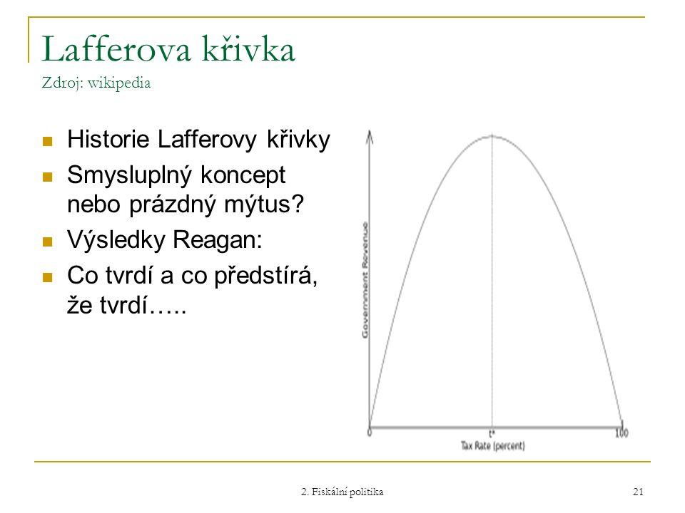 Lafferova křivka Zdroj: wikipedia