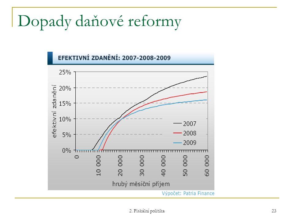 Dopady daňové reformy 2. Fiskální politika