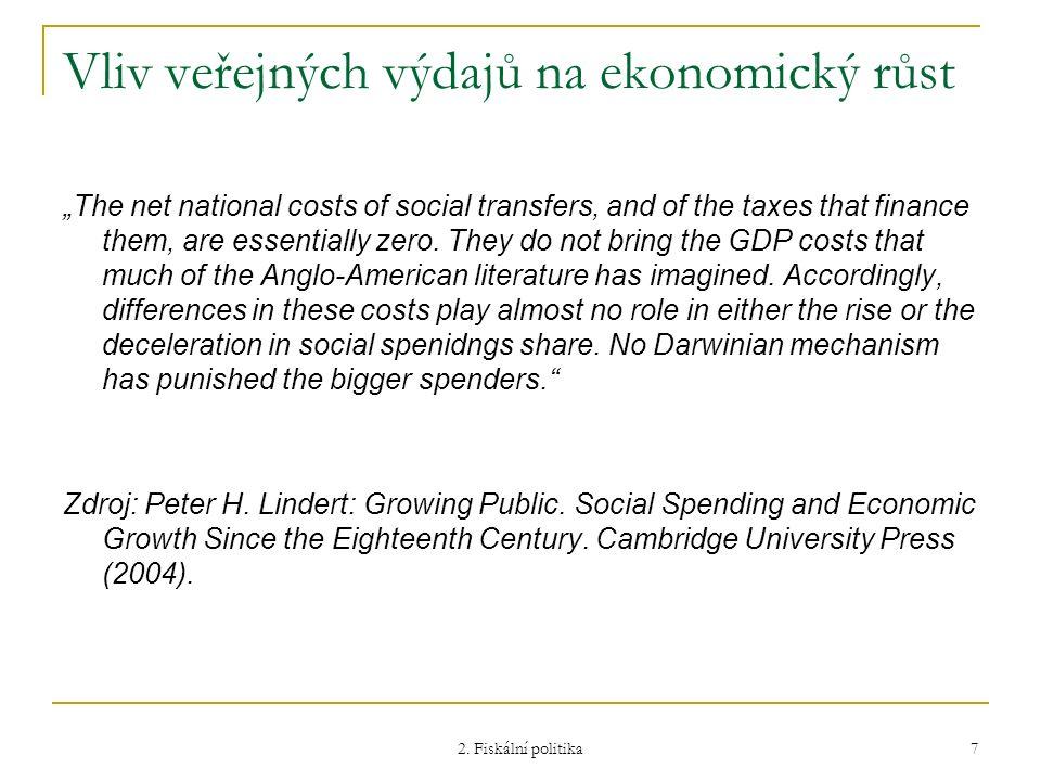 Vliv veřejných výdajů na ekonomický růst