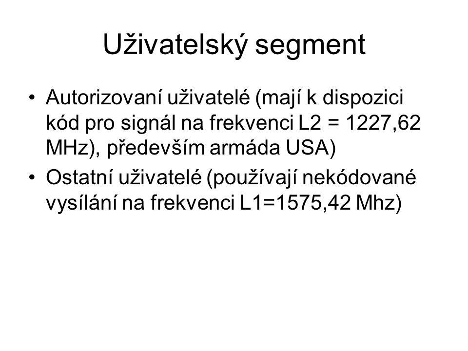 Uživatelský segment Autorizovaní uživatelé (mají k dispozici kód pro signál na frekvenci L2 = 1227,62 MHz), především armáda USA)