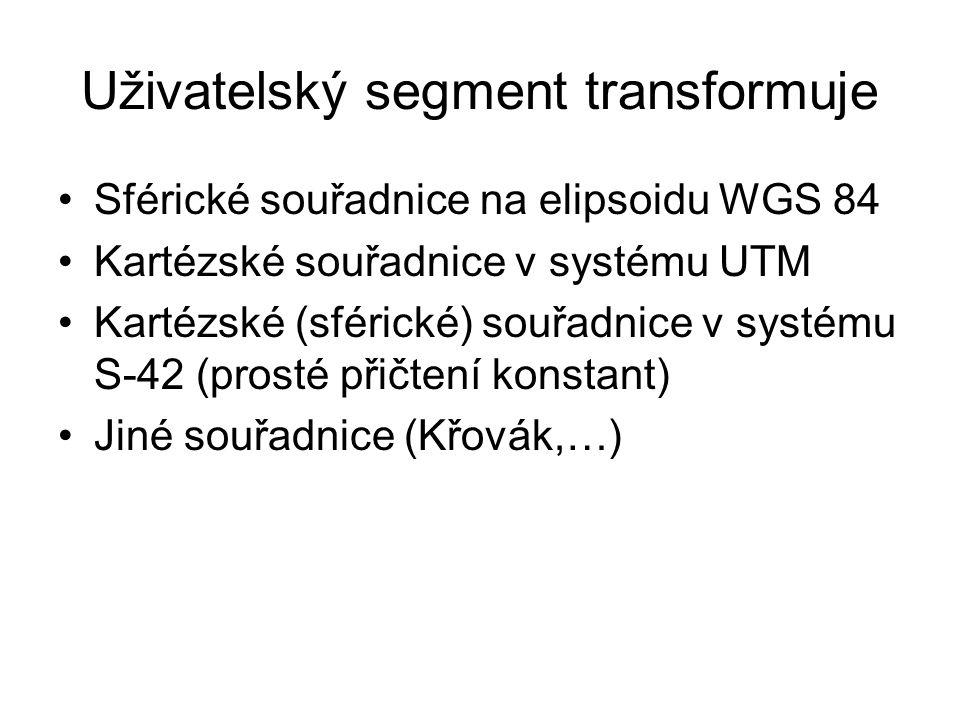 Uživatelský segment transformuje