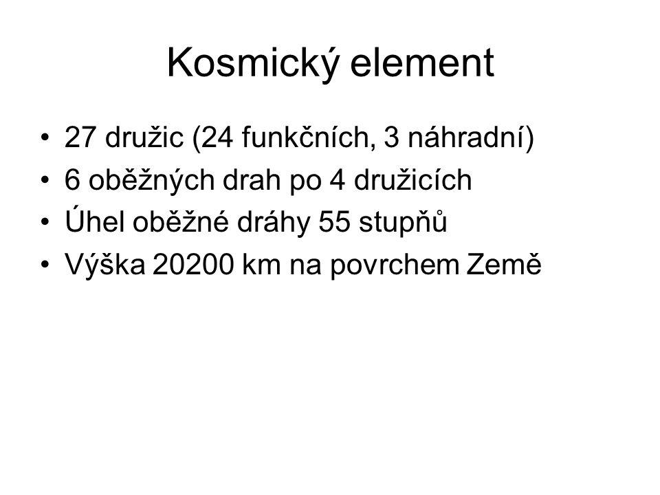Kosmický element 27 družic (24 funkčních, 3 náhradní)