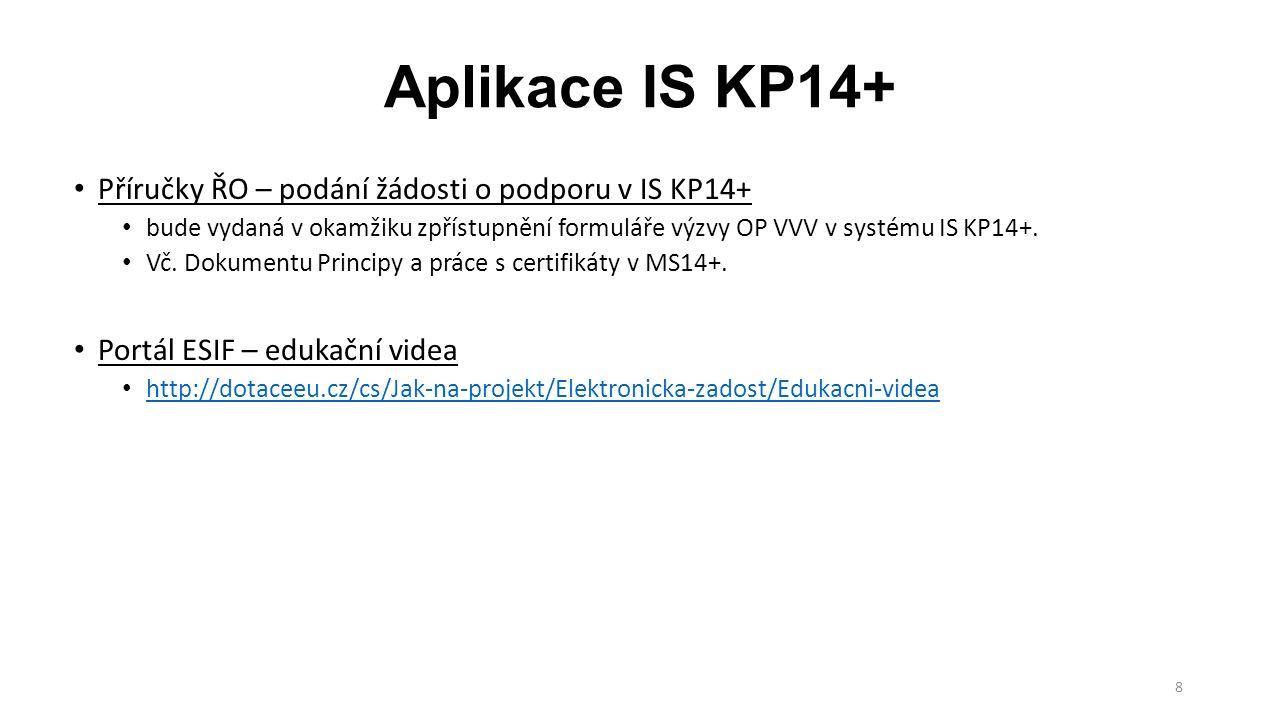 Aplikace IS KP14+ Příručky ŘO – podání žádosti o podporu v IS KP14+