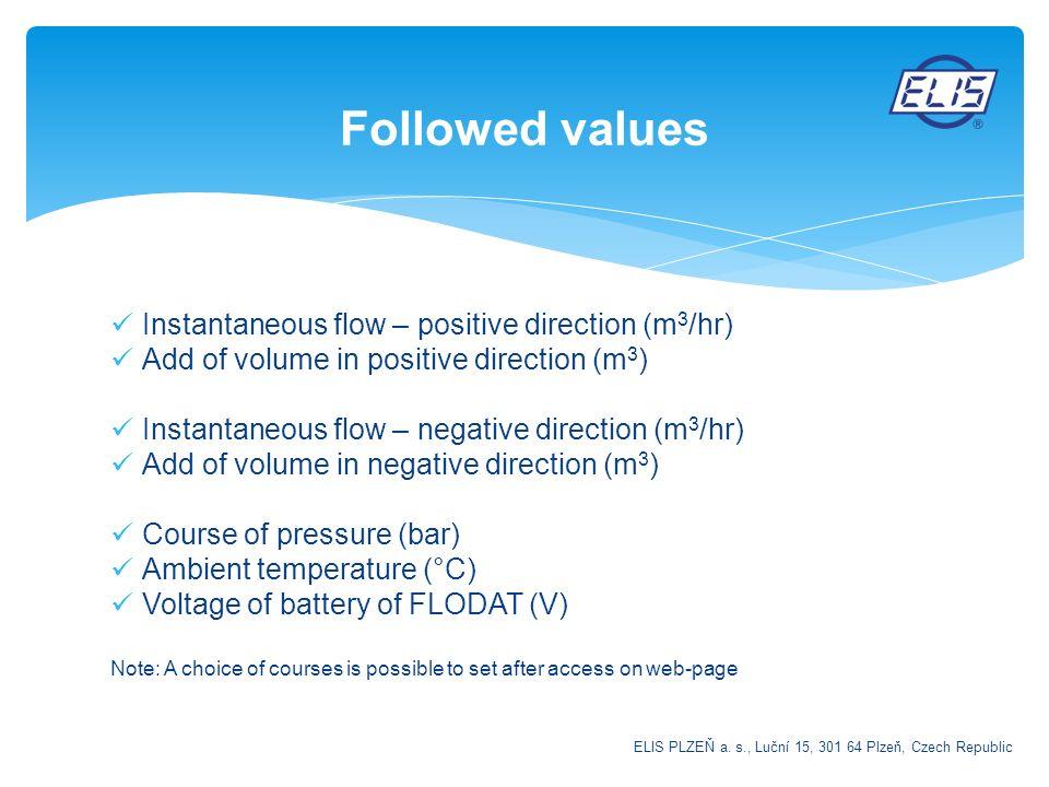 Followed values Instantaneous flow – positive direction (m3/hr)