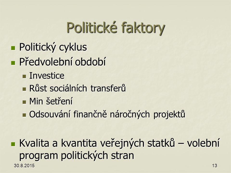 Politické faktory Politický cyklus Předvolební období