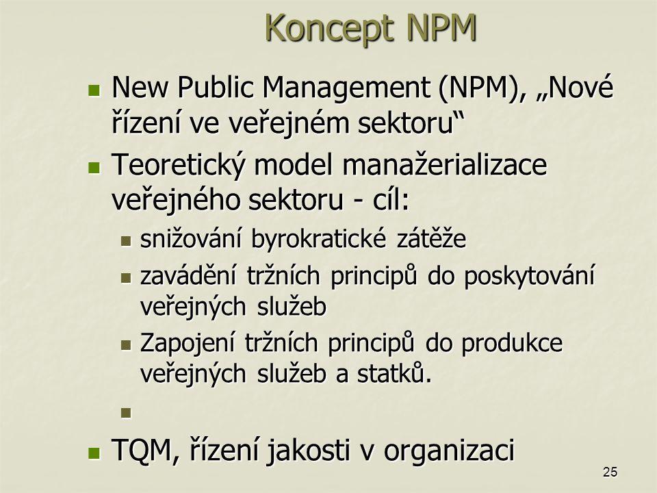 """Koncept NPM New Public Management (NPM), """"Nové řízení ve veřejném sektoru Teoretický model manažerializace veřejného sektoru - cíl:"""