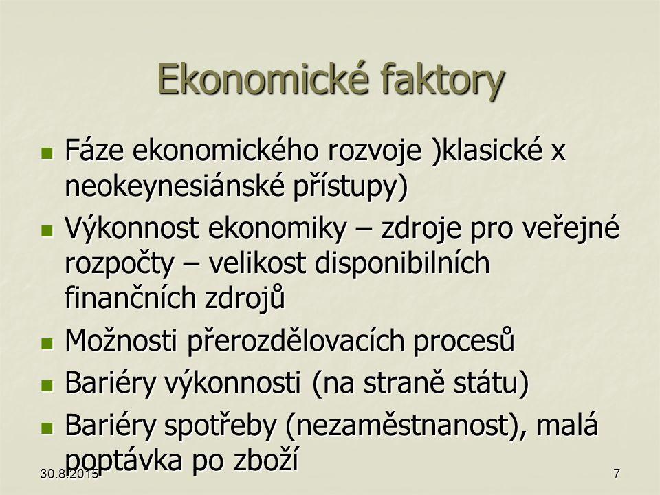 Ekonomické faktory Fáze ekonomického rozvoje )klasické x neokeynesiánské přístupy)
