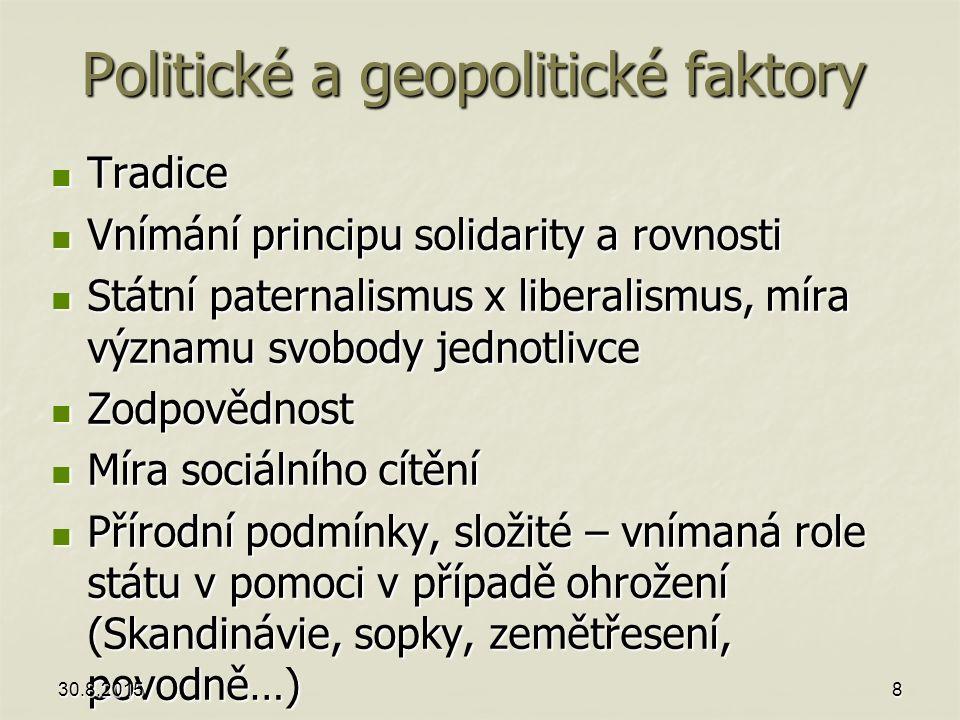 Politické a geopolitické faktory