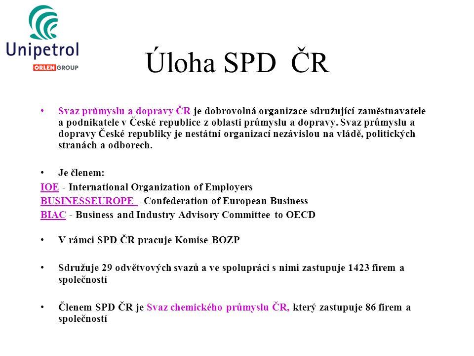 Úloha SPD ČR