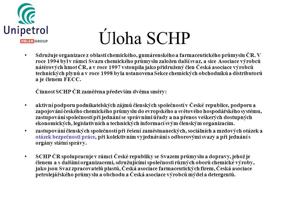 Úloha SCHP
