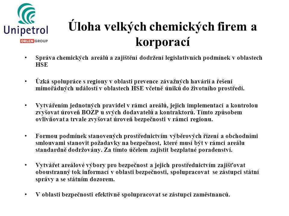 Úloha velkých chemických firem a korporací