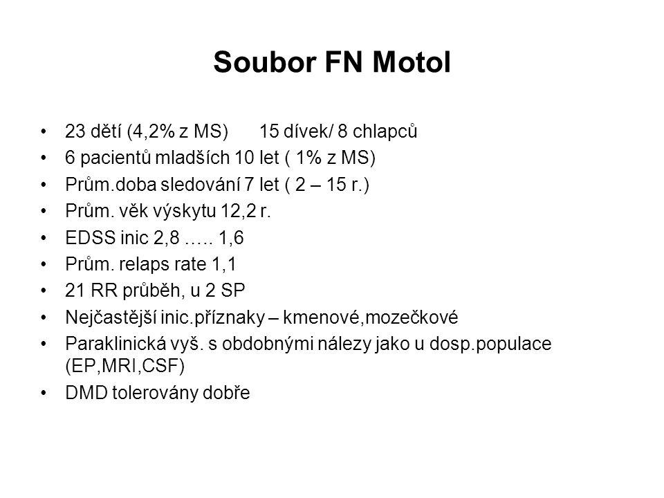 Soubor FN Motol 23 dětí (4,2% z MS) 15 dívek/ 8 chlapců