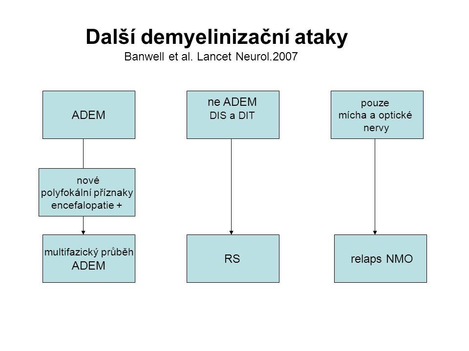 Další demyelinizační ataky Banwell et al. Lancet Neurol.2007
