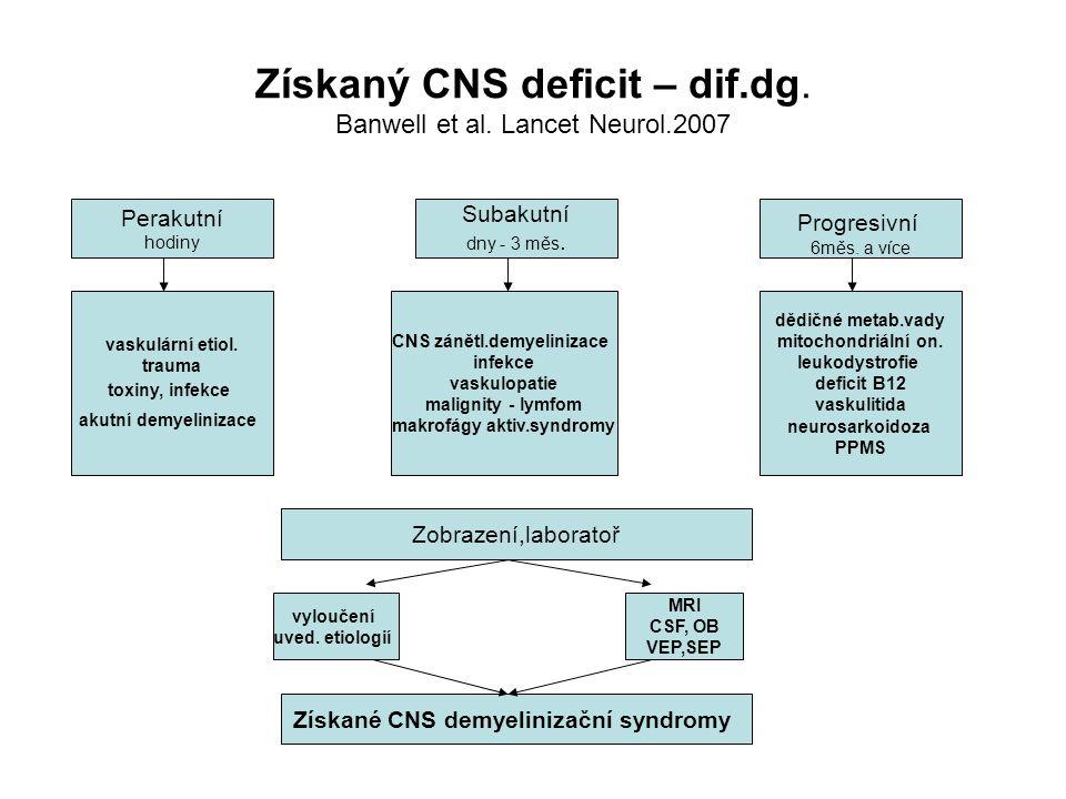 Získaný CNS deficit – dif.dg. Banwell et al. Lancet Neurol.2007