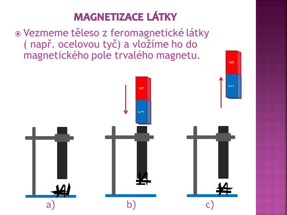 Magnetizace látky Vezmeme těleso z feromagnetické látky ( např. ocelovou tyč) a vložíme ho do magnetického pole trvalého magnetu.