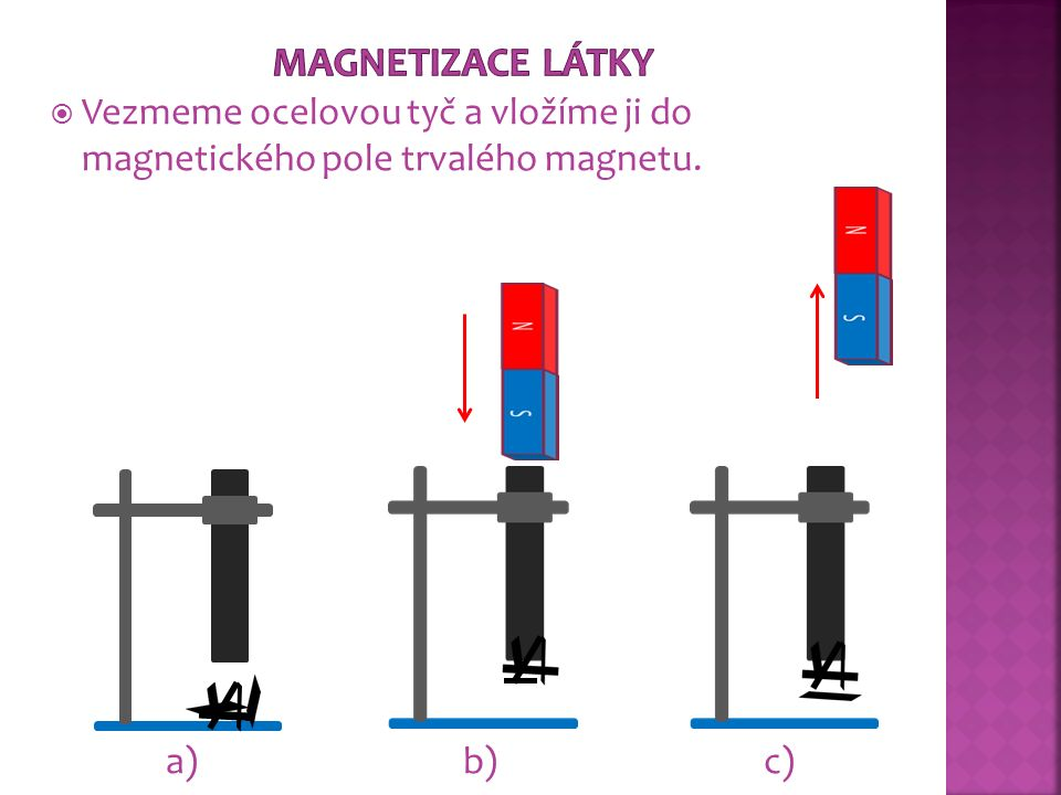 Magnetizace látky Vezmeme ocelovou tyč a vložíme ji do magnetického pole trvalého magnetu.