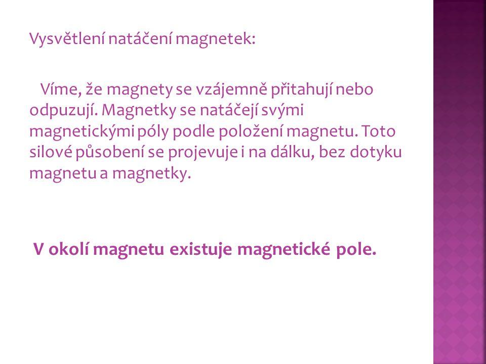 V okolí magnetu existuje magnetické pole.