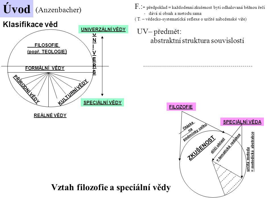 Úvod Vztah filozofie a speciální vědy