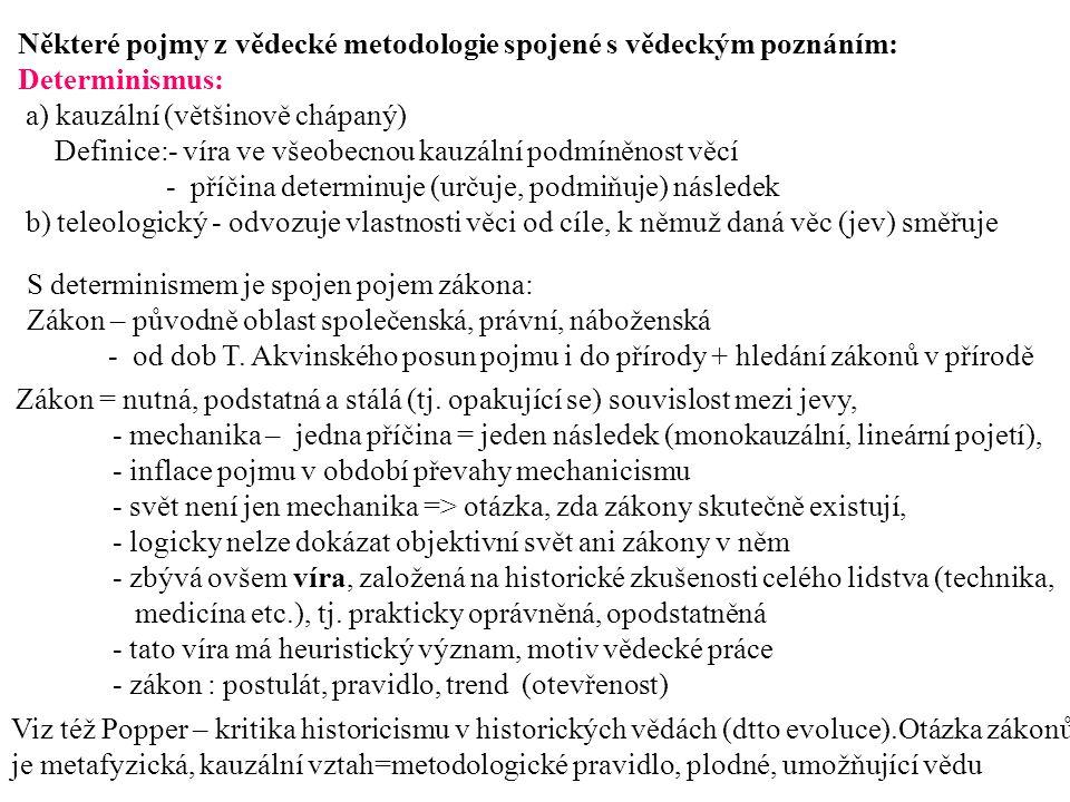 Některé pojmy z vědecké metodologie spojené s vědeckým poznáním: