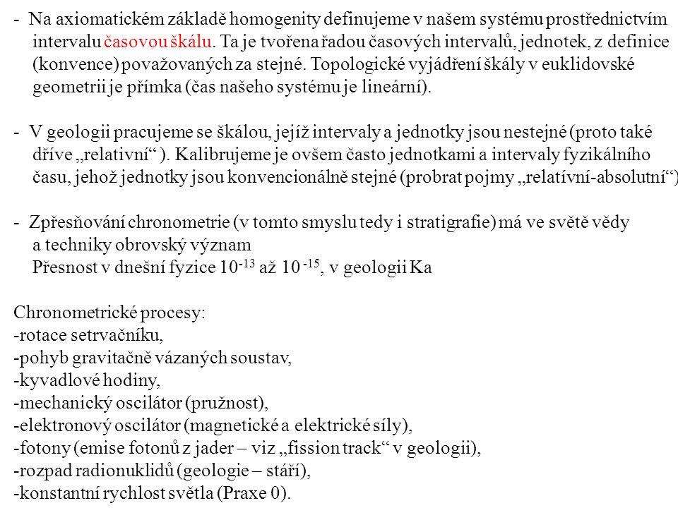 - Na axiomatickém základě homogenity definujeme v našem systému prostřednictvím