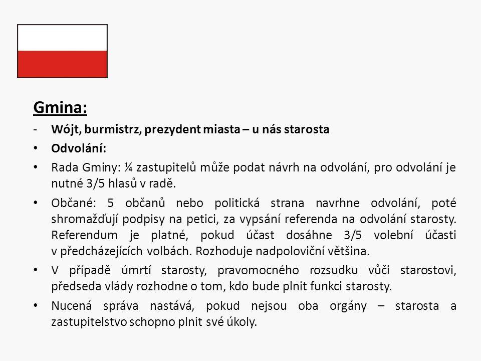 Gmina: Wójt, burmistrz, prezydent miasta – u nás starosta Odvolání: