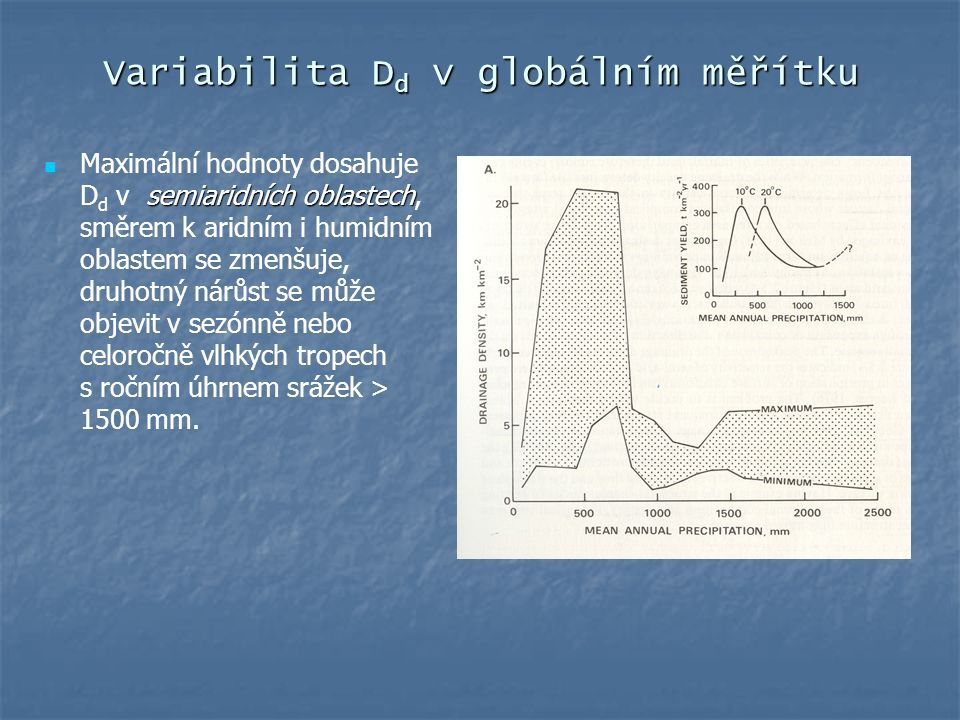 Variabilita Dd v globálním měřítku