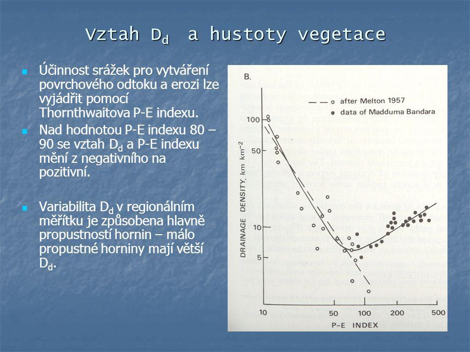 Vztah Dd a hustoty vegetace