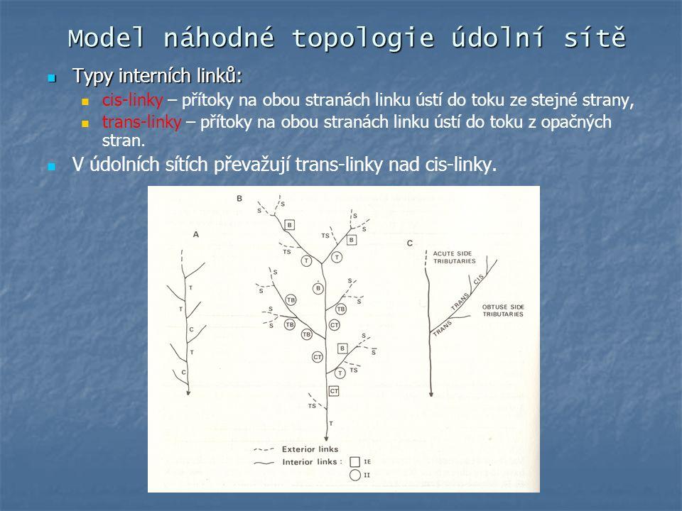 Model náhodné topologie údolní sítě