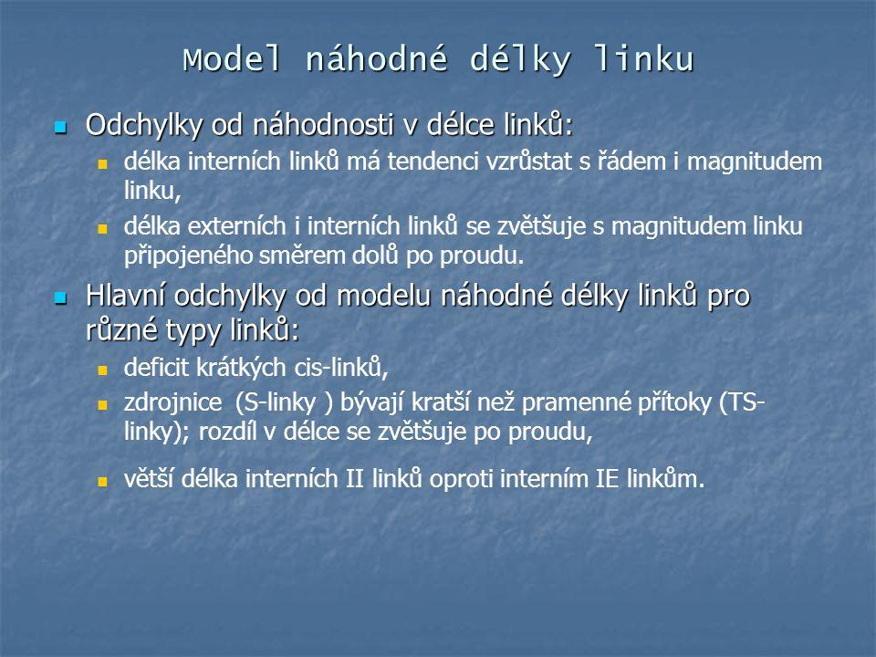 Model náhodné délky linku
