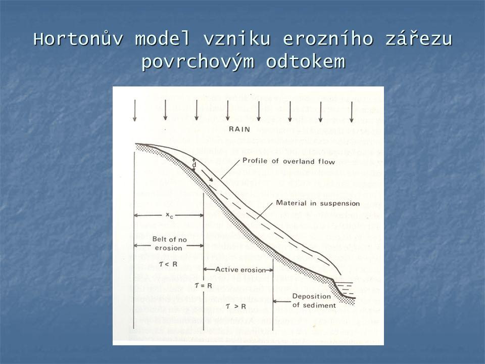 Hortonův model vzniku erozního zářezu povrchovým odtokem