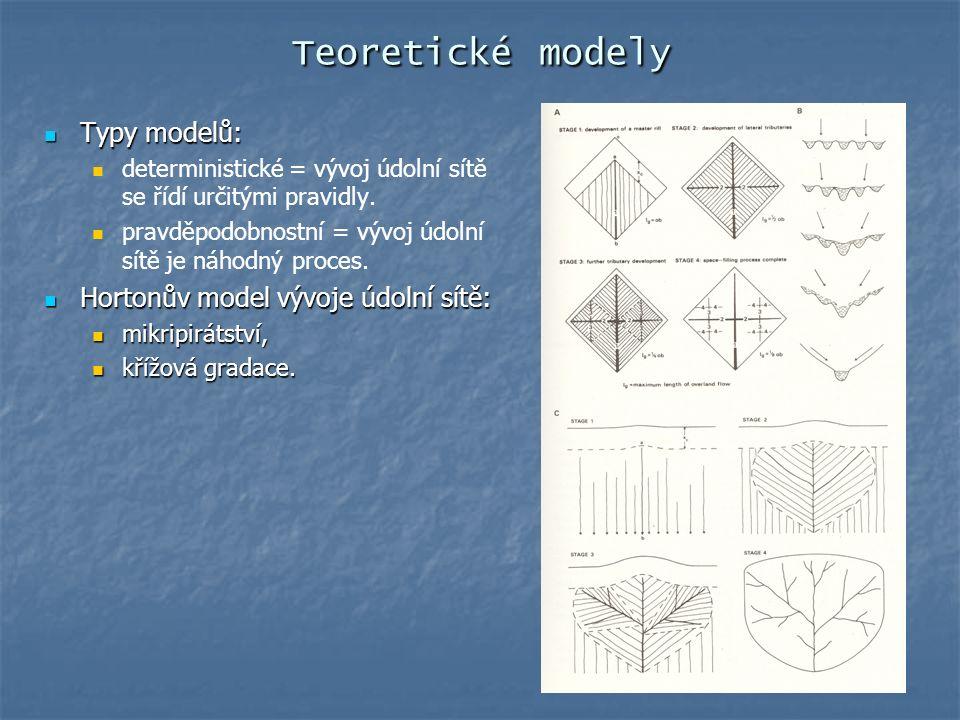 Teoretické modely Typy modelů: Hortonův model vývoje údolní sítě: