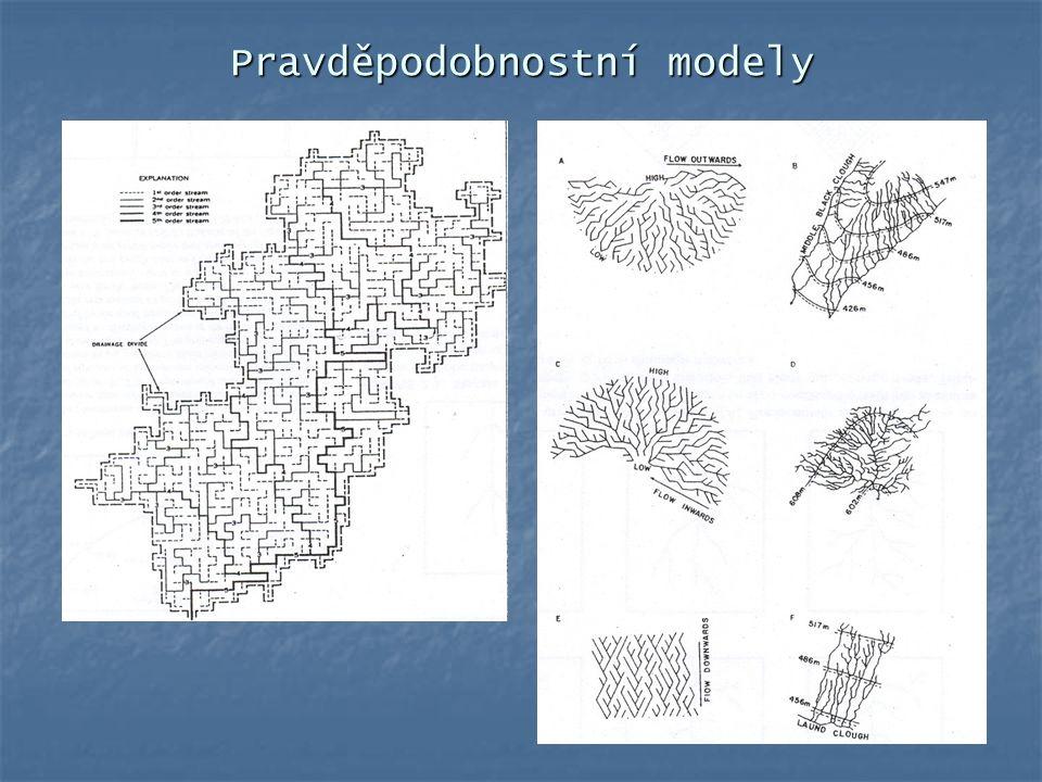 Pravděpodobnostní modely