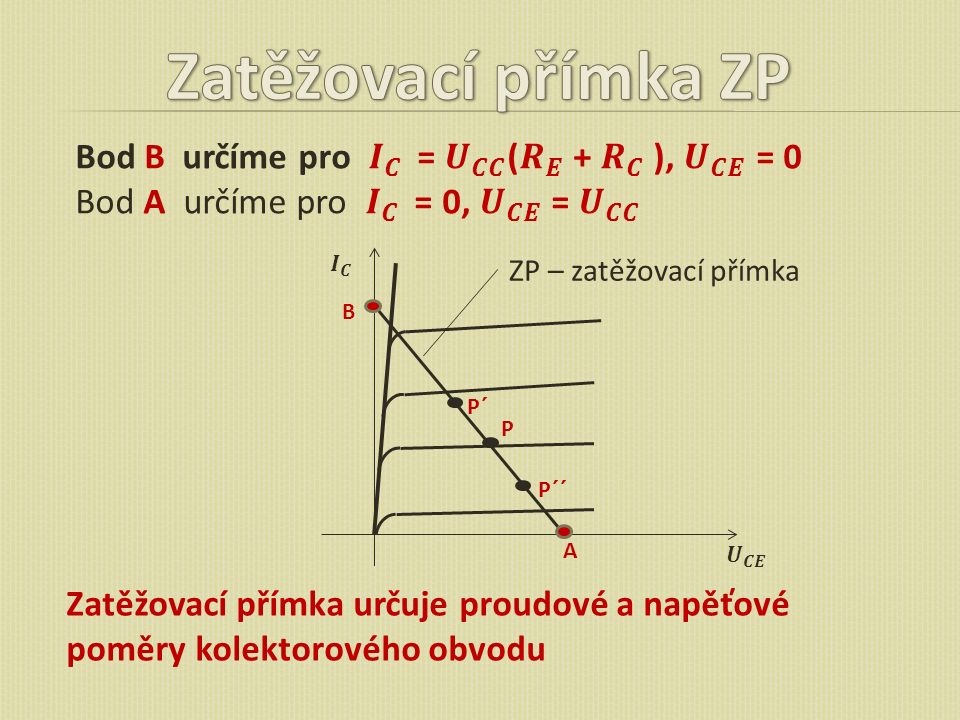 Zatěžovací přímka ZP Bod B určíme pro 𝑰 𝑪 = 𝑼 𝑪𝑪 ( 𝑹 𝑬 + 𝑹 𝑪 ), 𝑼 𝑪𝑬 = 0. Bod A určíme pro 𝑰 𝑪 = 0, 𝑼 𝑪𝑬 = 𝑼 𝑪𝑪.