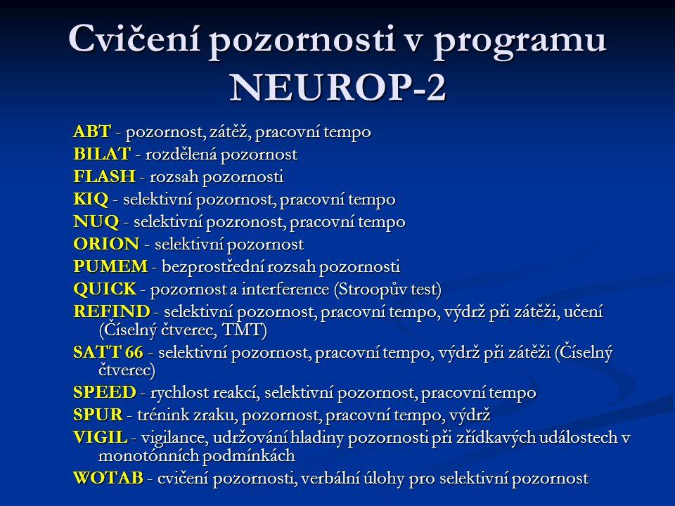 Cvičení pozornosti v programu NEUROP-2