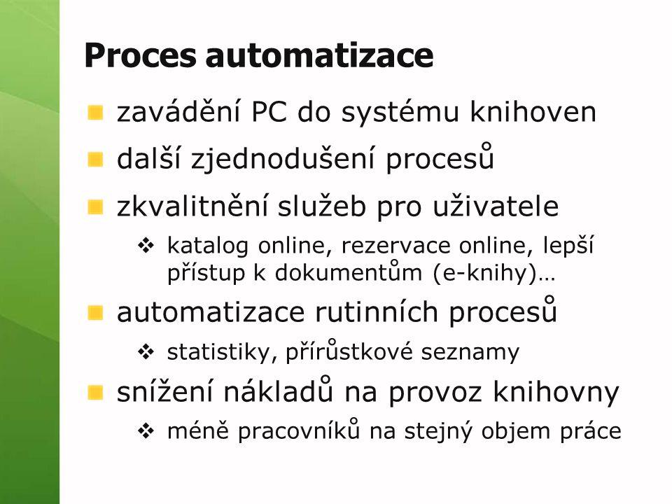 Proces automatizace zavádění PC do systému knihoven