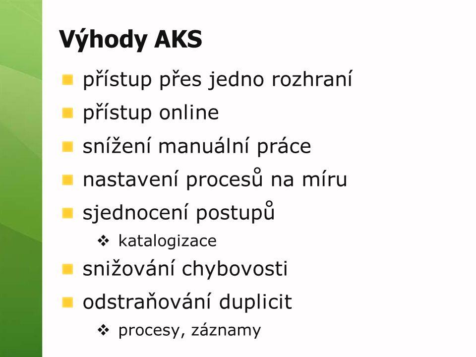 Výhody AKS přístup přes jedno rozhraní přístup online