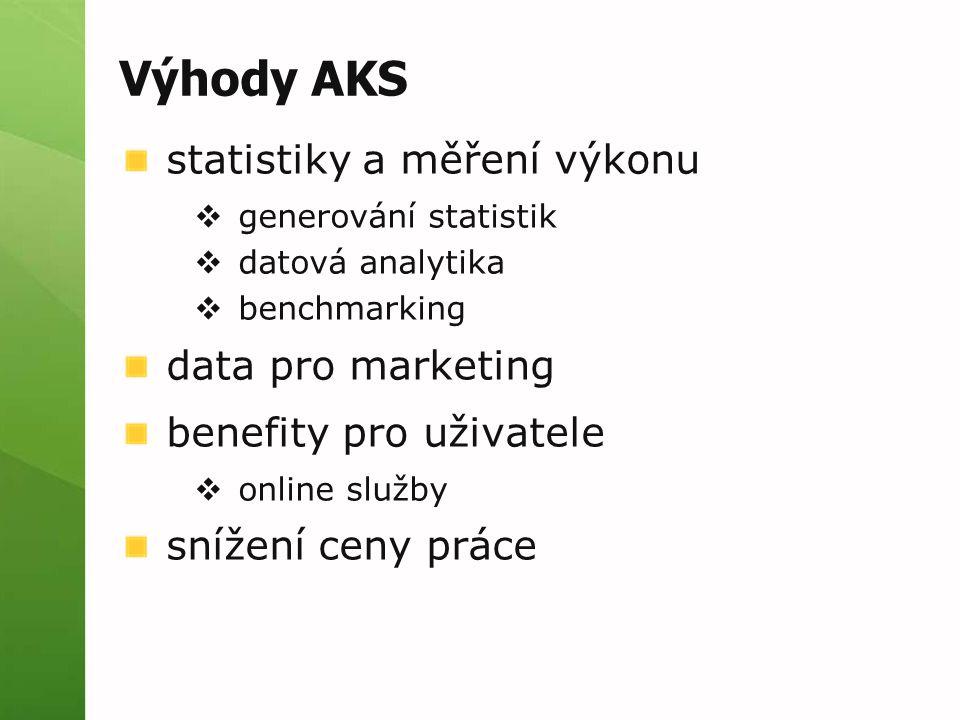 Výhody AKS statistiky a měření výkonu data pro marketing