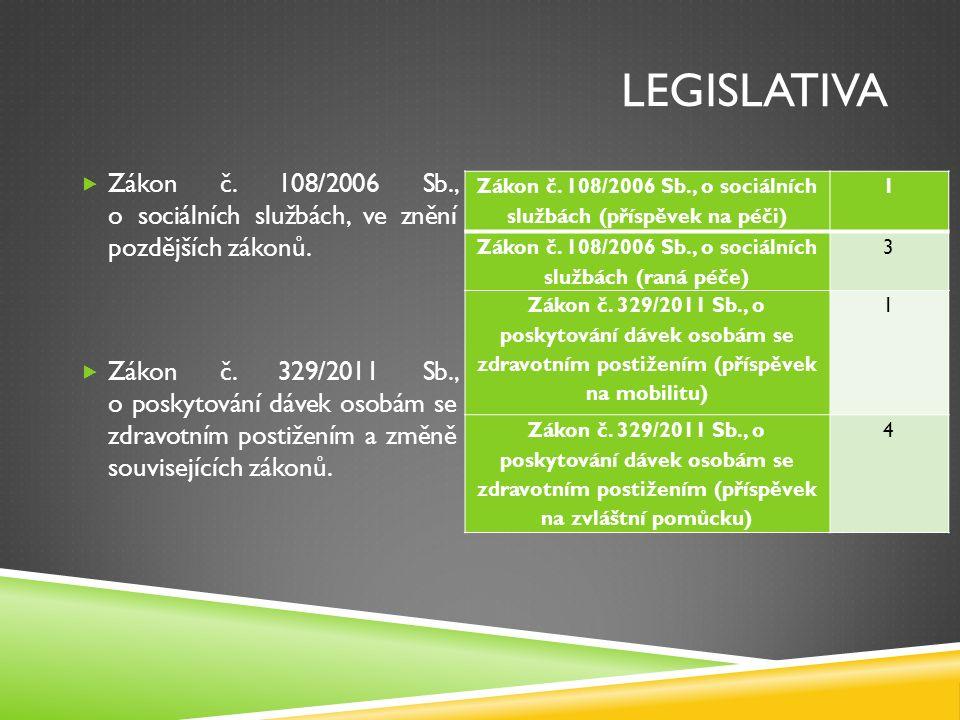 Legislativa Zákon č. 108/2006 Sb., o sociálních službách, ve znění pozdějších zákonů.