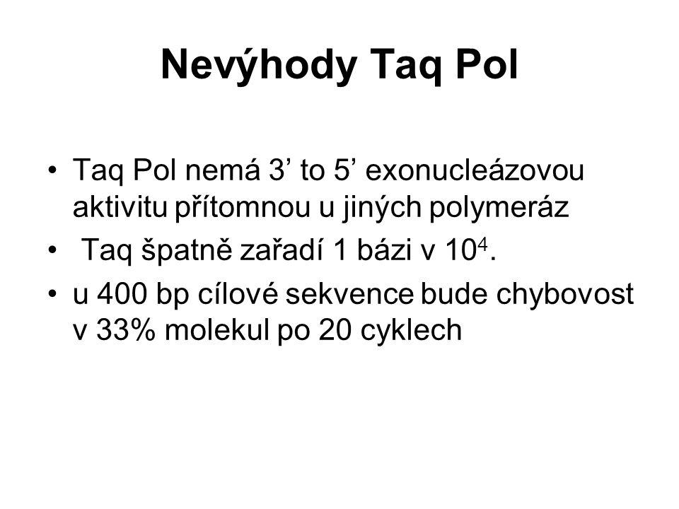 Nevýhody Taq Pol Taq Pol nemá 3' to 5' exonucleázovou aktivitu přítomnou u jiných polymeráz. Taq špatně zařadí 1 bázi v 104.