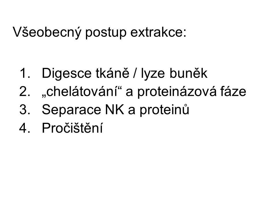 Všeobecný postup extrakce: