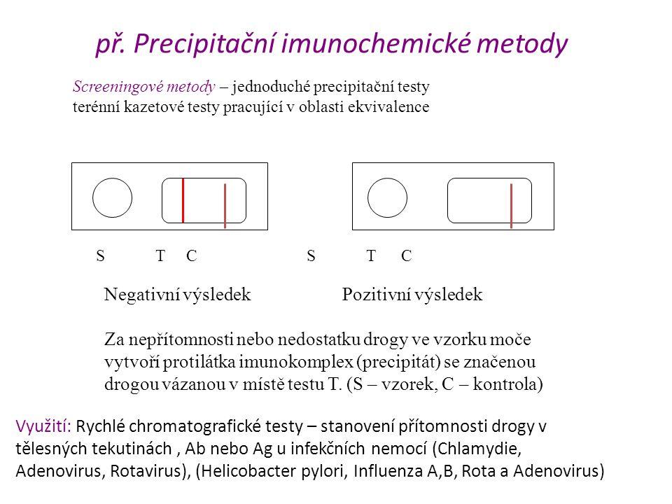 př. Precipitační imunochemické metody